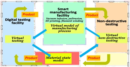 digital_factory