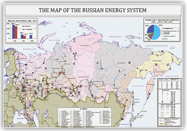 the map of the russian energy system