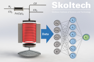 machine-learning-for-nanotube-growth