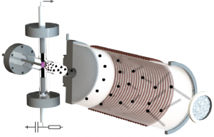 reactor-train-for-nanotube-growth